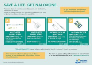 naloxone-opioid-overdose-prevent-and-protect-plum-creek-recovery-ranch